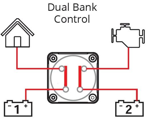 marinco bep 772 dbc pro installer 400a dual bank control. Black Bedroom Furniture Sets. Home Design Ideas