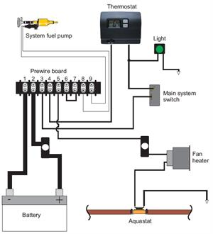 Webasto thermo pro 90 24v 31000 btu hydronic marine heater wprewire prewire wiring example cheapraybanclubmaster Image collections